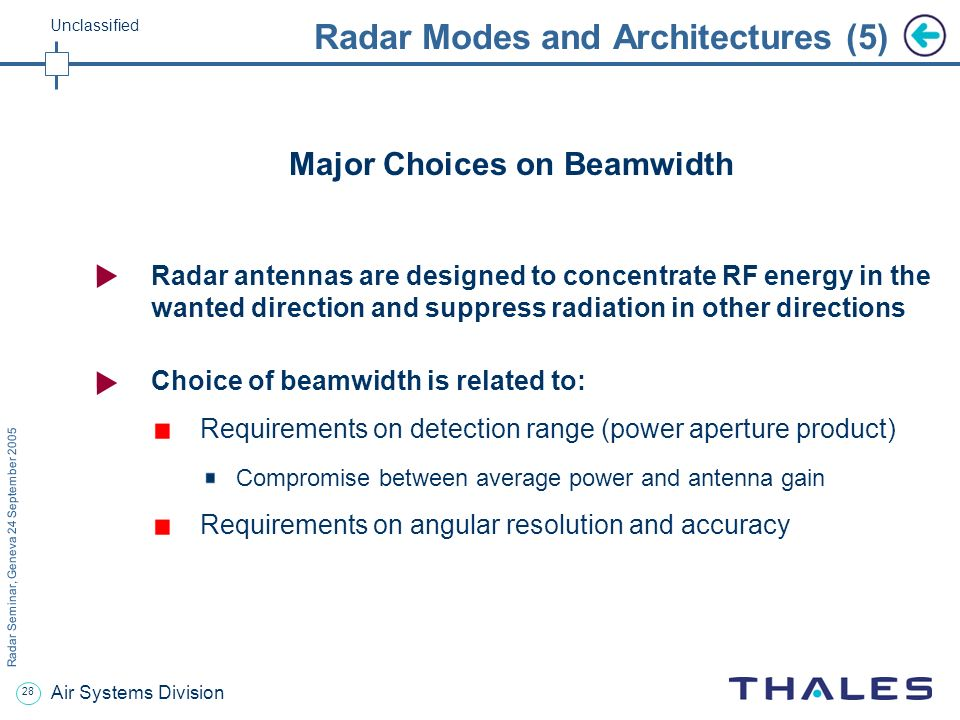 Radar Modes and Architectures (5)