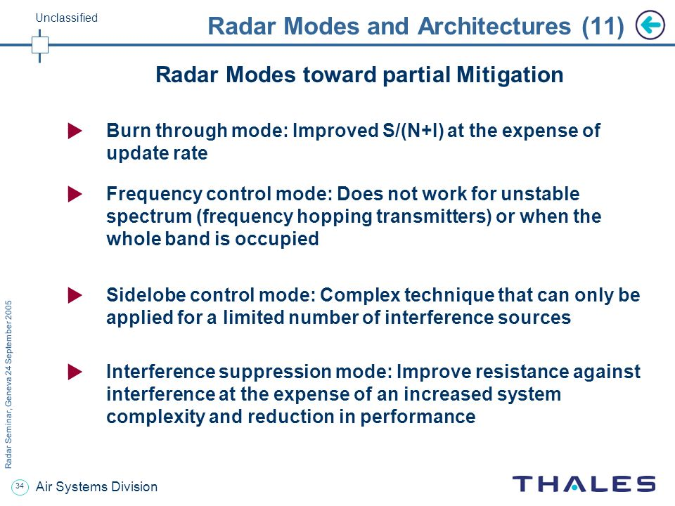 Radar Modes and Architectures (11)