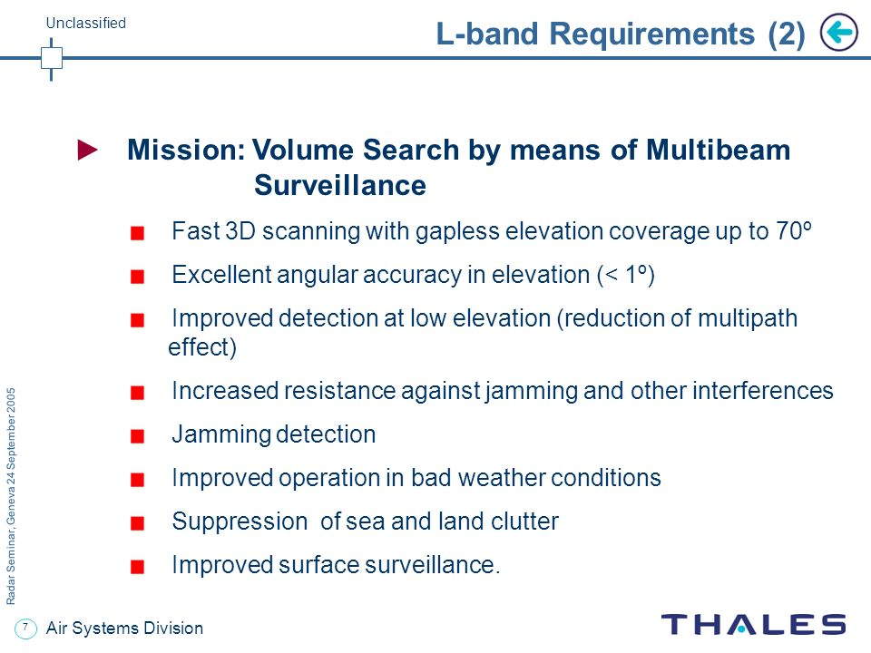 L-band Requirements (2)