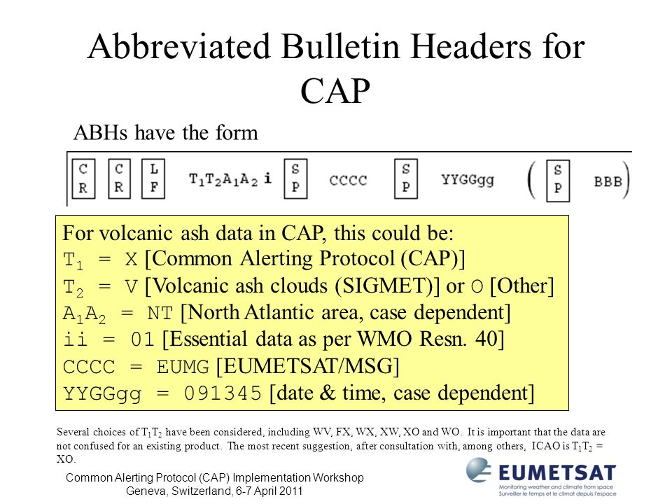 Abbreviated Bulletin Headers for CAP