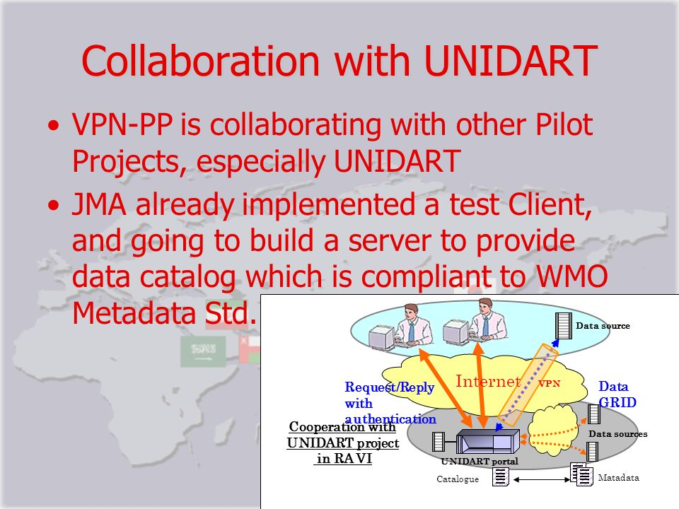 Collaboration with UNIDART