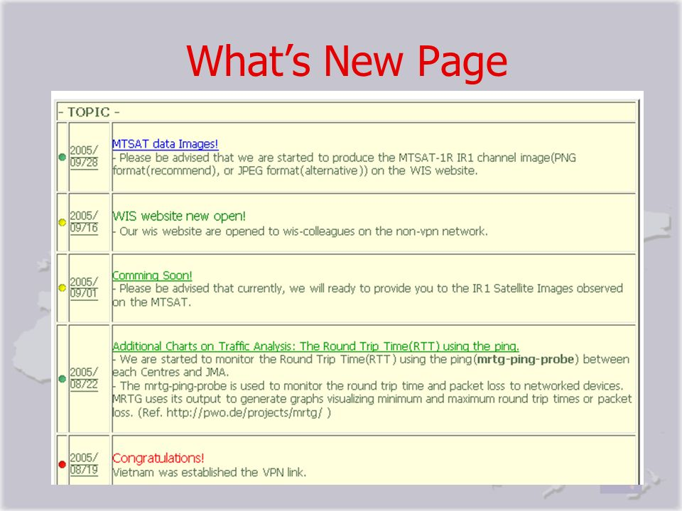 What's New Page