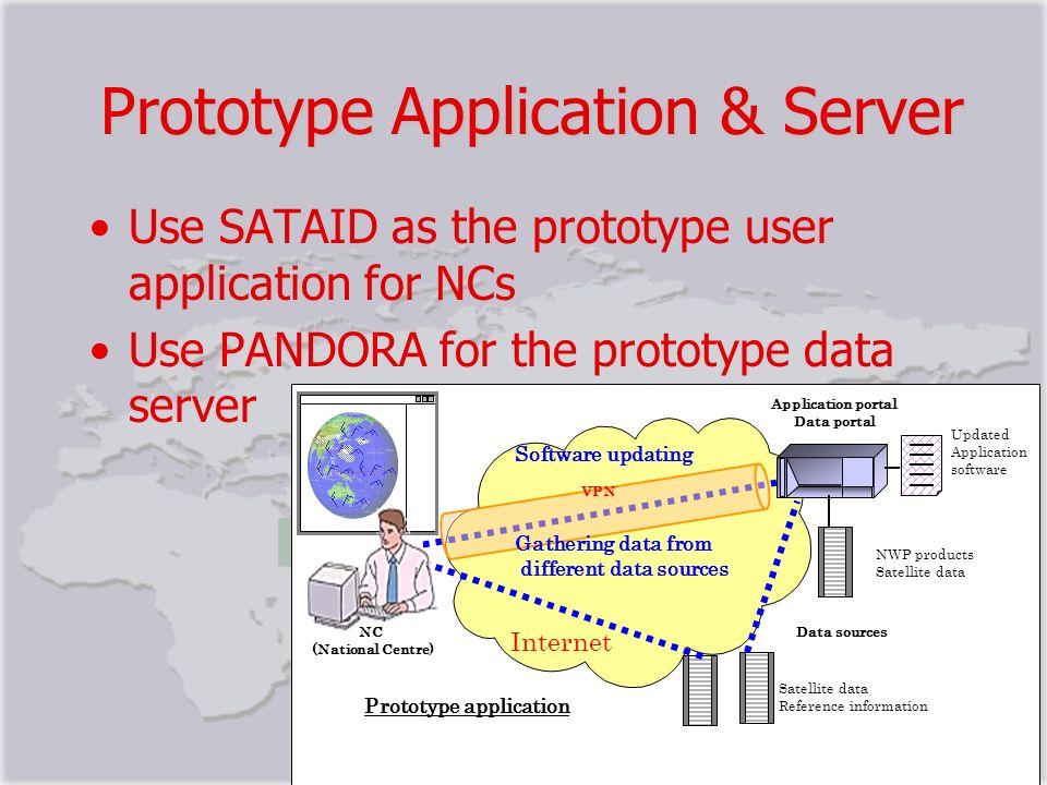 Prototype Application & Server