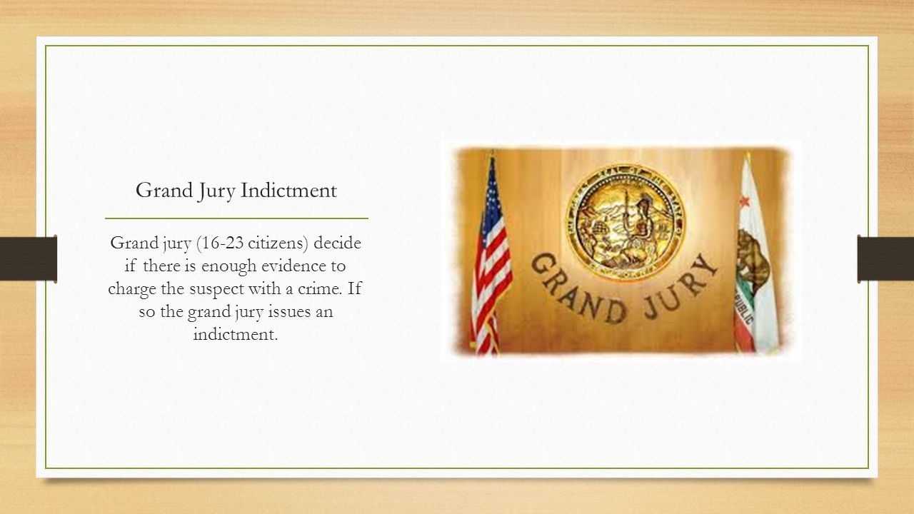 Grand Jury Indictment