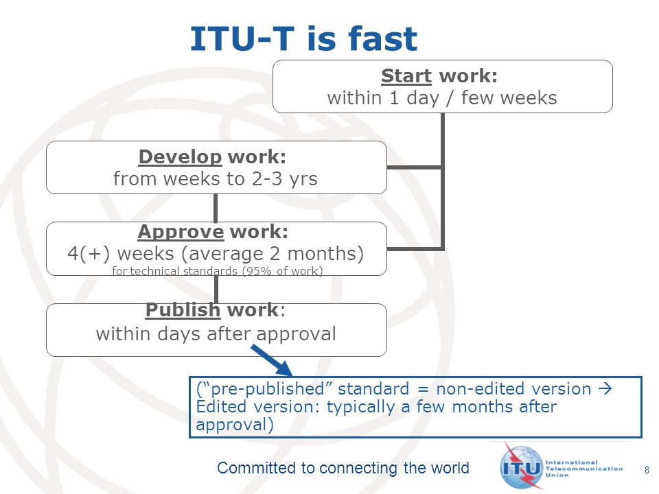 ITU-T is fast ( pre-published standard = non-edited version  Edited version: typically a few months after approval)