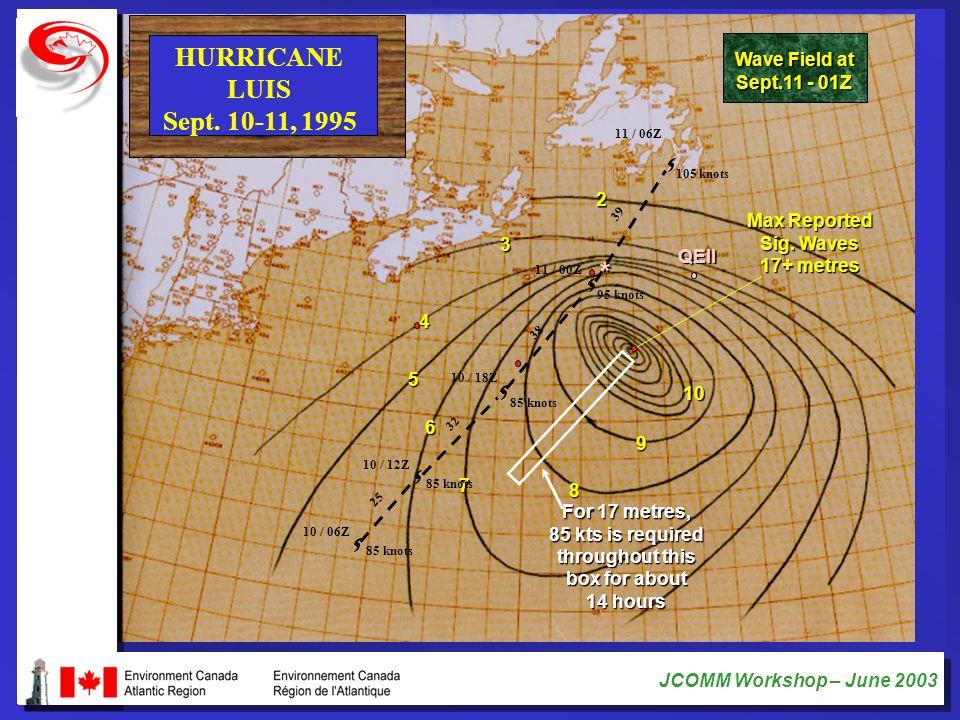 HURRICANE LUIS Sept. 10-11, 1995 * Wave Field at Sept.11 - 01Z 2