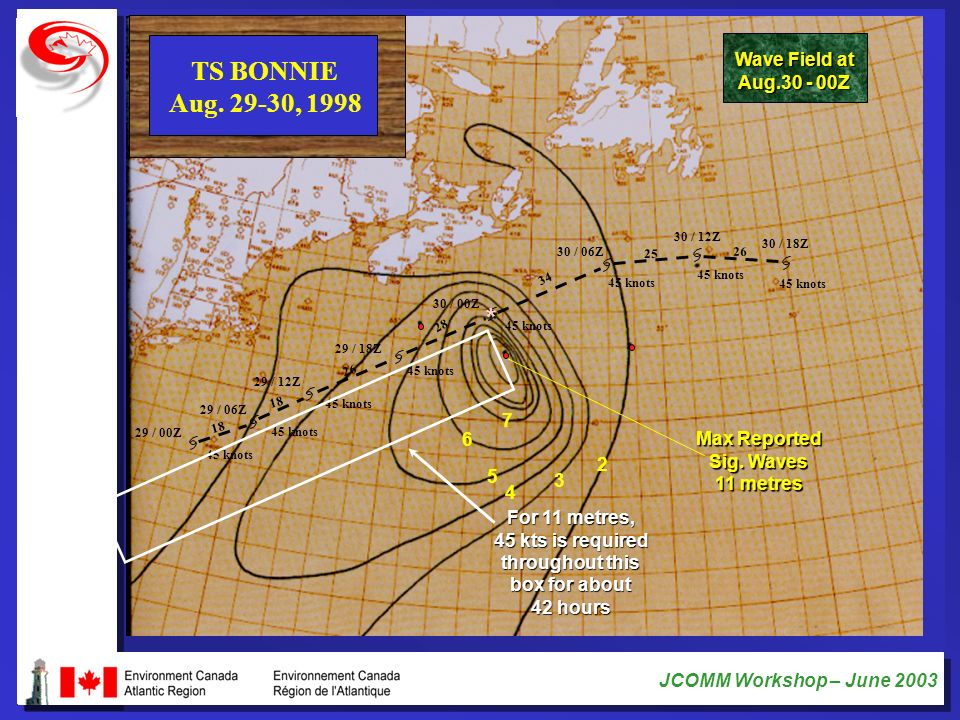 TS BONNIE Aug. 29-30, 1998 * Wave Field at Aug.30 - 00Z 7