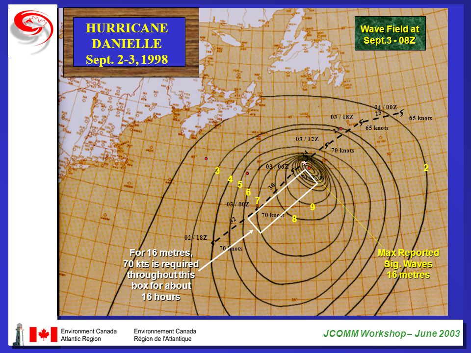 HURRICANE DANIELLE Sept. 2-3, 1998
