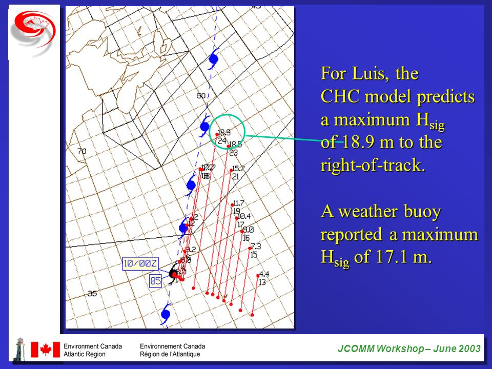 For Luis, the CHC model predicts. a maximum Hsig. of 18.9 m to the. right-of-track. A weather buoy.