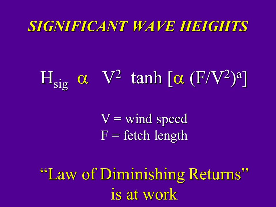 SIGNIFICANT WAVE HEIGHTS