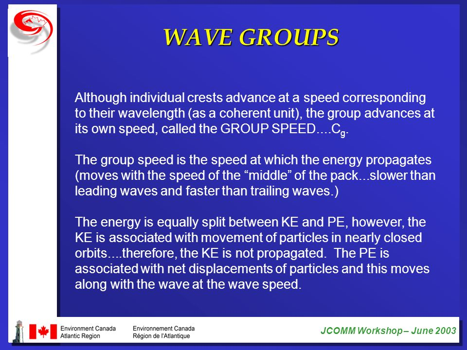 WAVE GROUPS Although individual crests advance at a speed corresponding. to their wavelength (as a coherent unit), the group advances at.