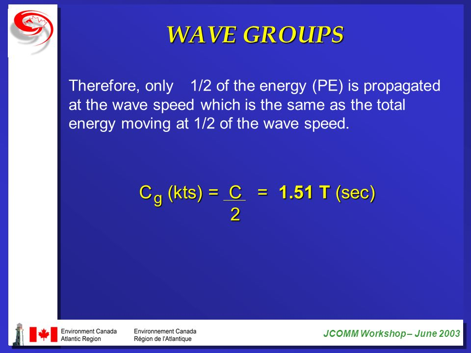 WAVE GROUPS C (kts) = C = 1.51 T (sec) 2
