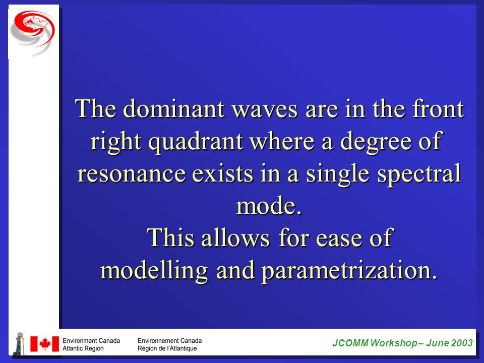 The dominant waves are in the front right quadrant where a degree of