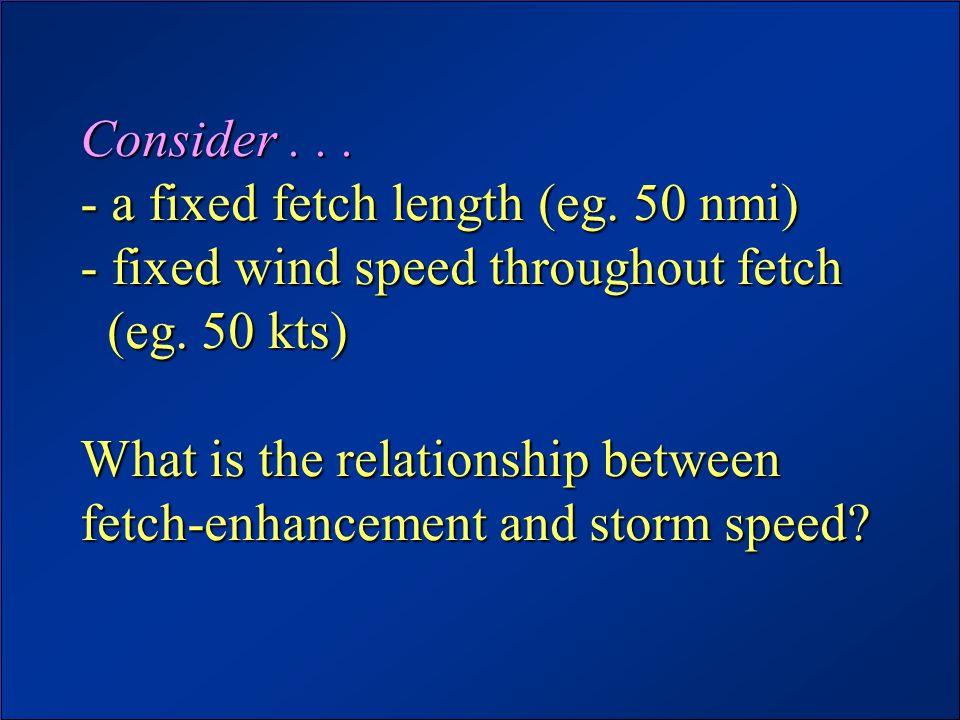 Consider . . . - a fixed fetch length (eg. 50 nmi) - fixed wind speed throughout fetch. (eg. 50 kts)
