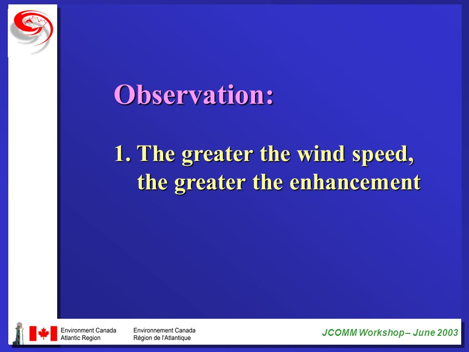 Observation: 1. The greater the wind speed,