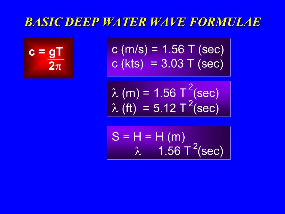 BASIC DEEP WATER WAVE FORMULAE