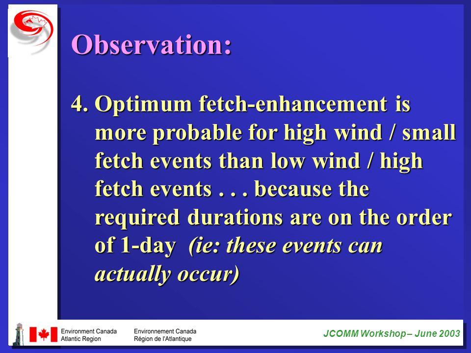 Observation: 4. Optimum fetch-enhancement is