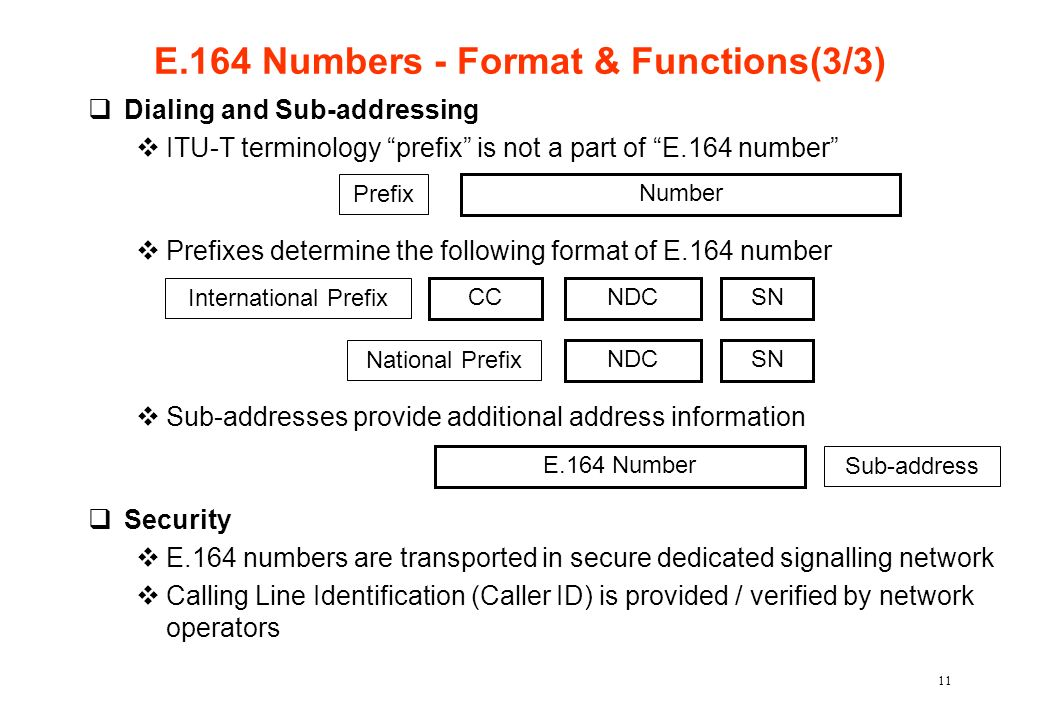 E.164 Numbers - Format & Functions(3/3)