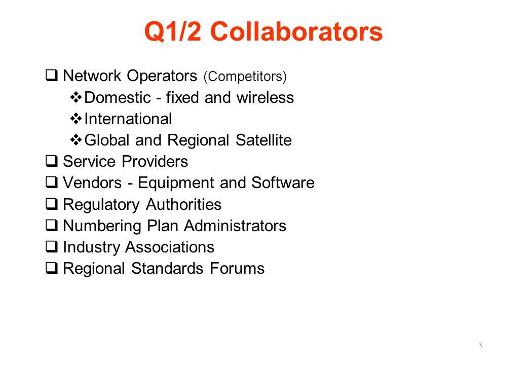 Q1/2 Collaborators Network Operators (Competitors)