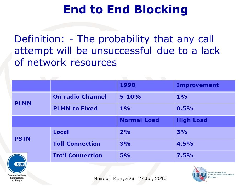 End to End Blocking Definition: - The probability that any call attempt will be unsuccessful due to a lack of network resources.