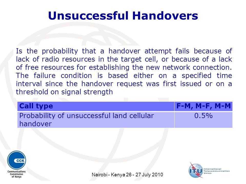 Unsuccessful Handovers