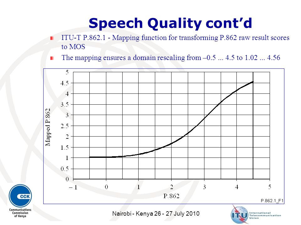 Speech Quality cont'd ITU-T P.862.1 - Mapping function for transforming P.862 raw result scores to MOS.