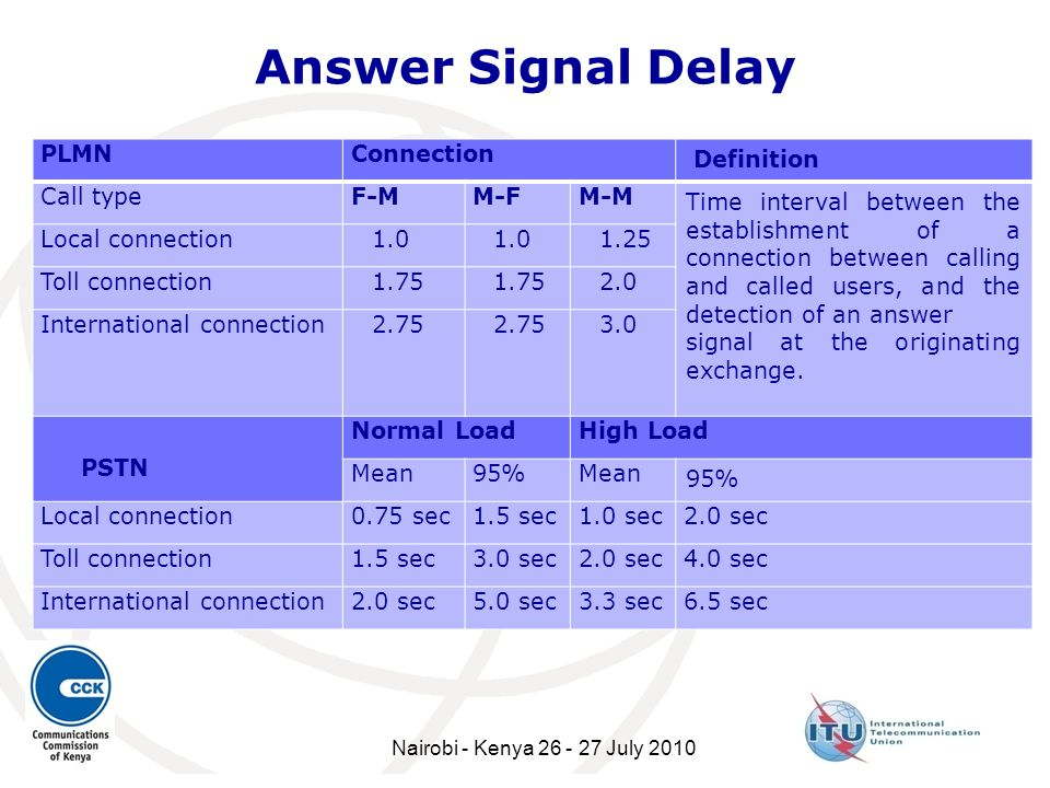 Answer Signal Delay PLMN Connection Definition Call type F-M M-F M-M
