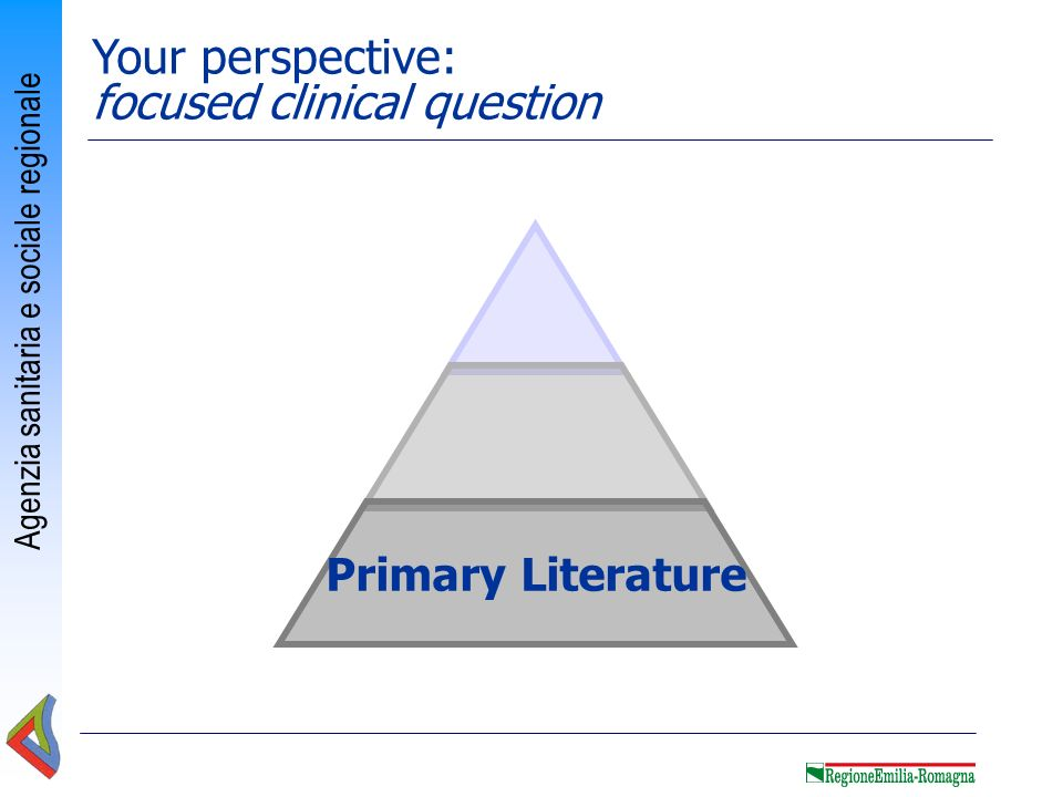Your perspective: focused clinical question