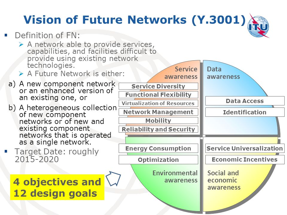 Vision of Future Networks (Y.3001)
