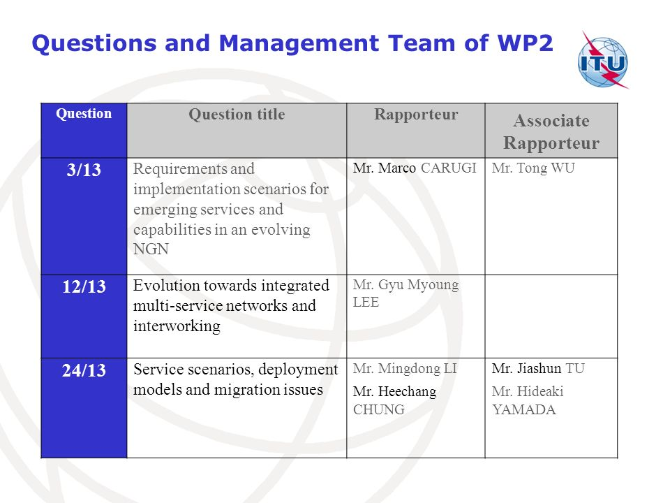 Questions and Management Team of WP2