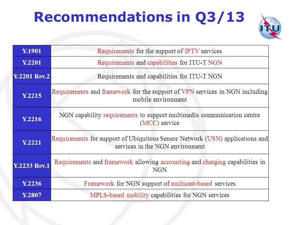 Recommendations in Q3/13 Y.1901