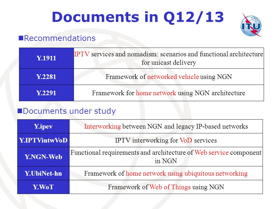 Documents in Q12/13 Recommendations Documents under study Y.1911