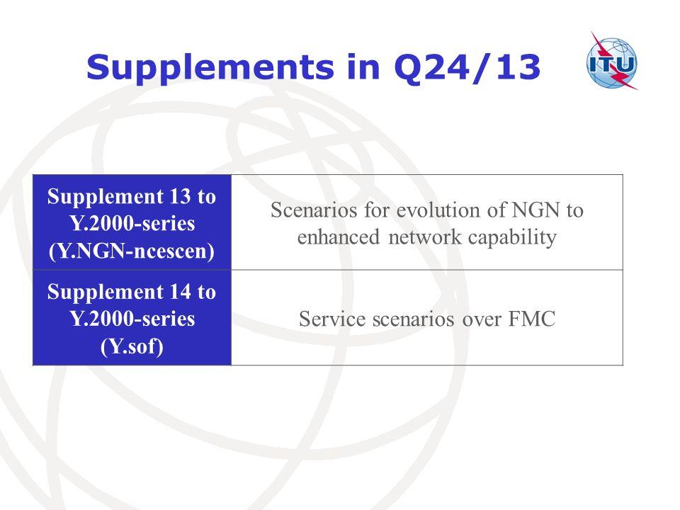 Supplement 13 to Y.2000-series Supplement 14 to Y.2000-series