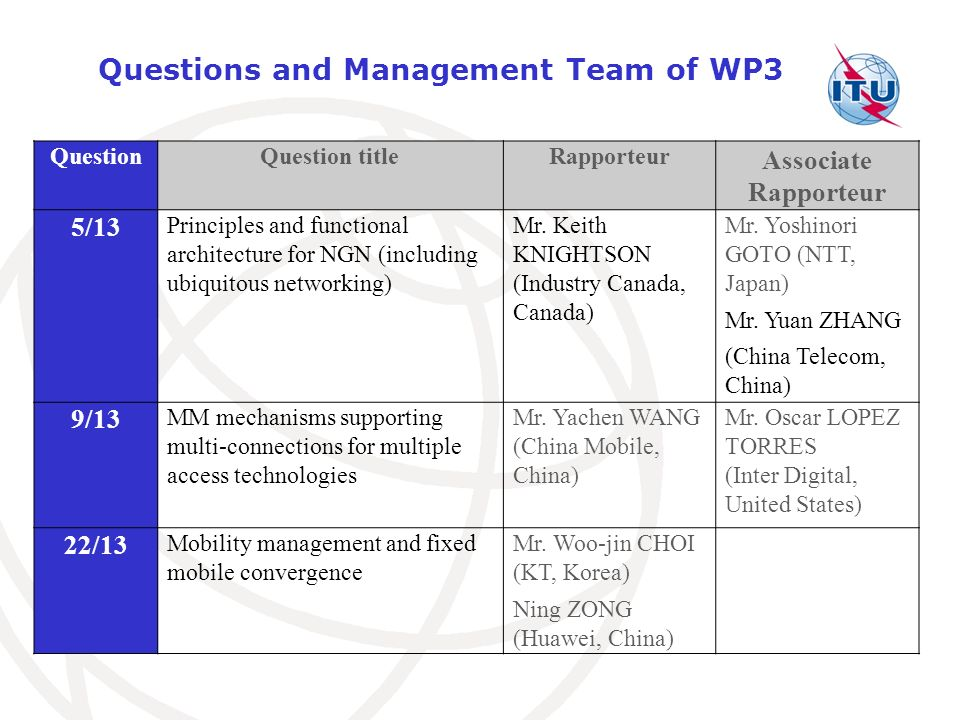 Questions and Management Team of WP3