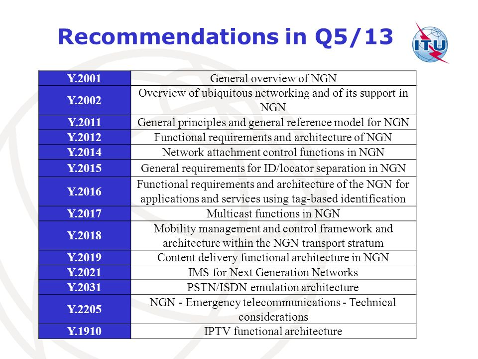 Recommendations in Q5/13 Y.2001 General overview of NGN Y.2002