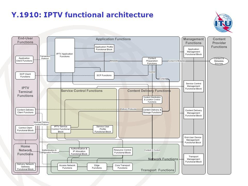 Y.1910: IPTV functional architecture