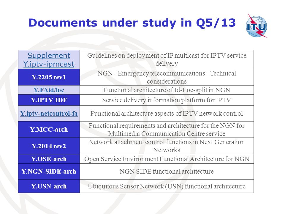 Documents under study in Q5/13