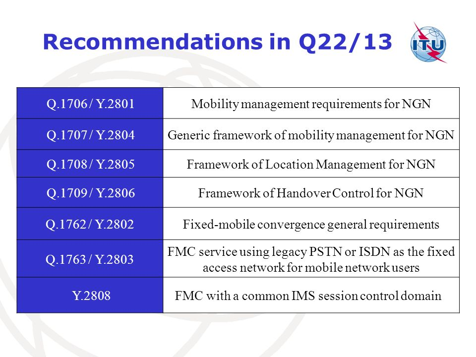 Recommendations in Q22/13 Q.1706 / Y.2801