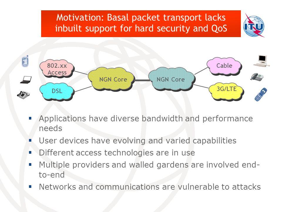 Motivation: Basal packet transport lacks inbuilt support for hard security and QoS