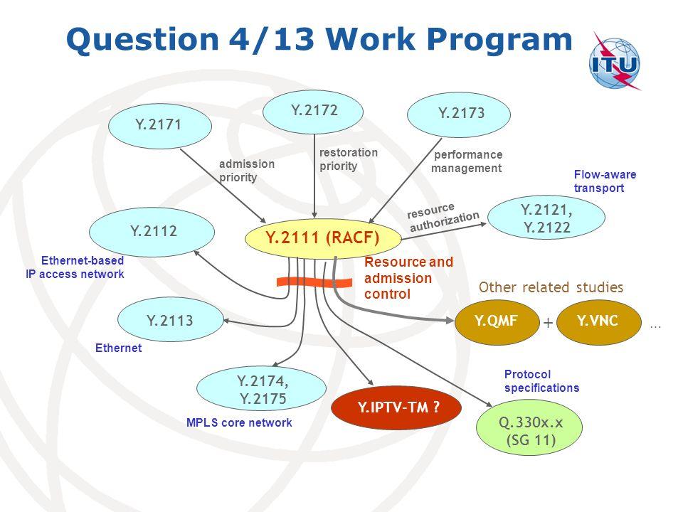 Question 4/13 Work Program