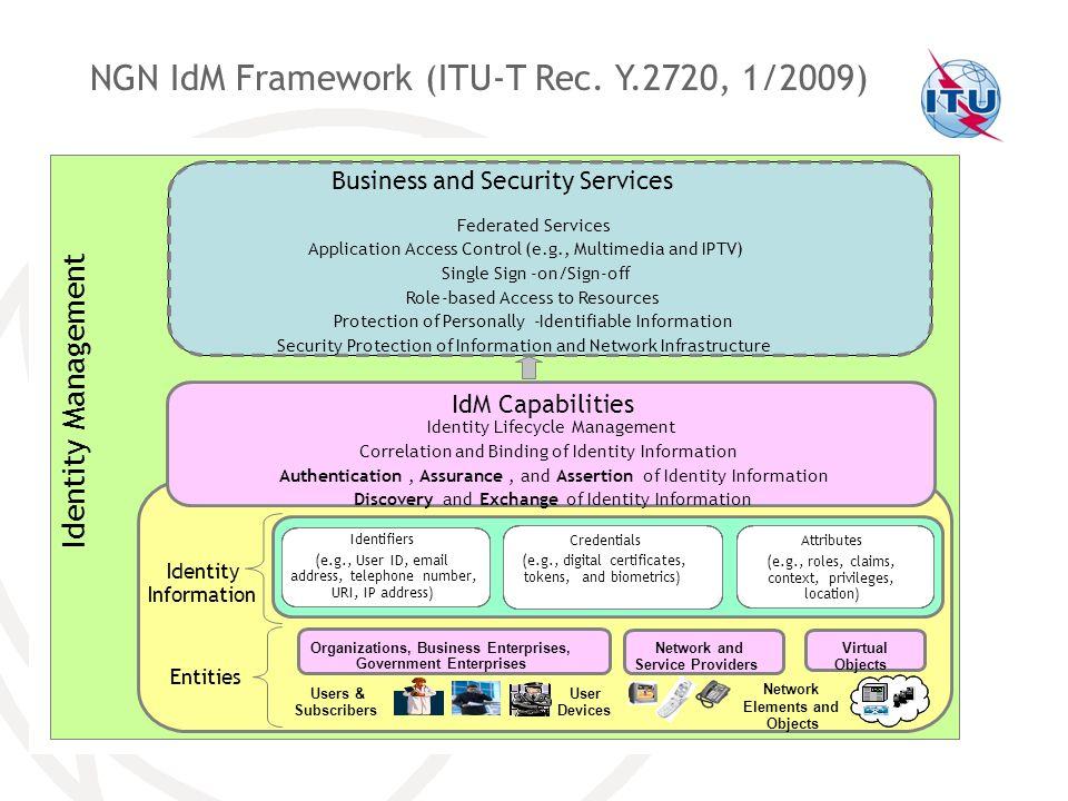 NGN IdM Framework (ITU-T Rec. Y.2720, 1/2009)