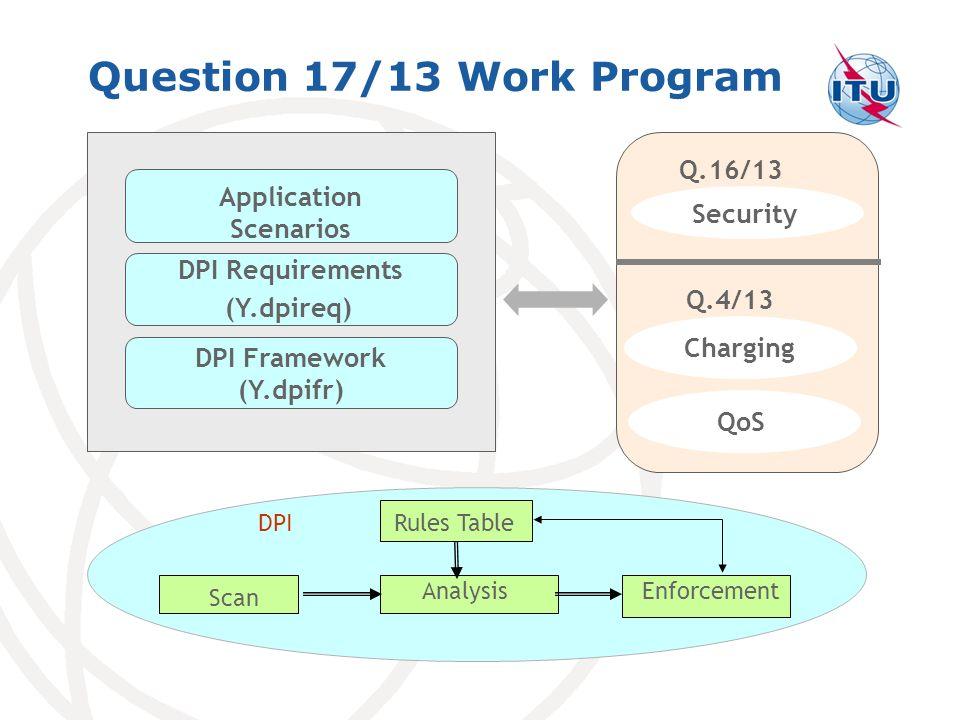 Question 17/13 Work Program