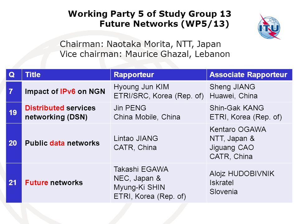Working Party 5 of Study Group 13 Future Networks (WP5/13)‏