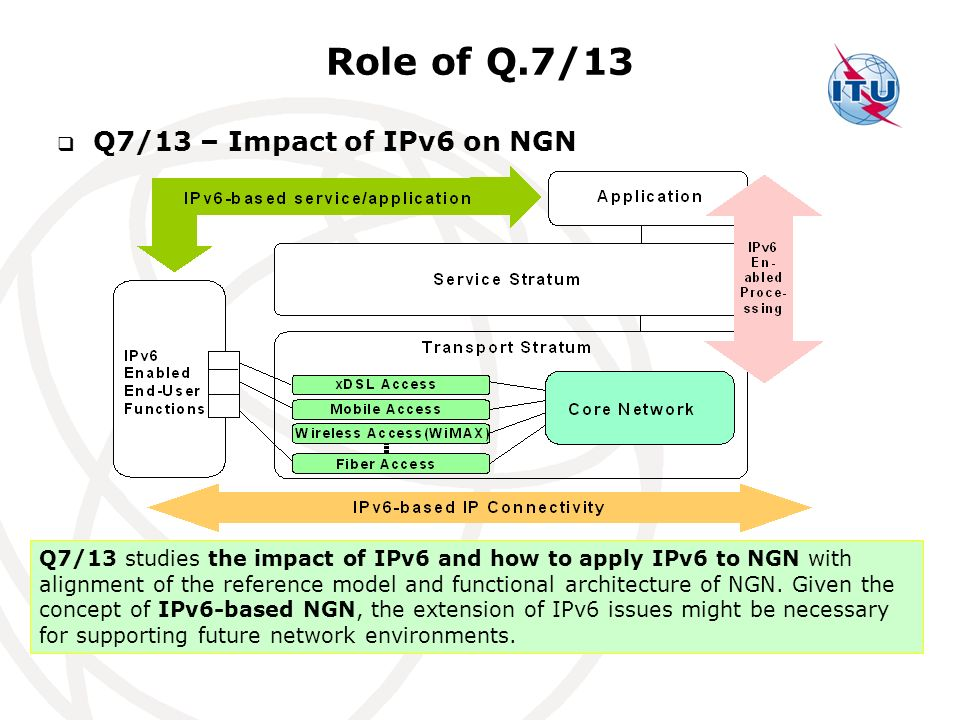 Role of Q.7/13 Q7/13 – Impact of IPv6 on NGN