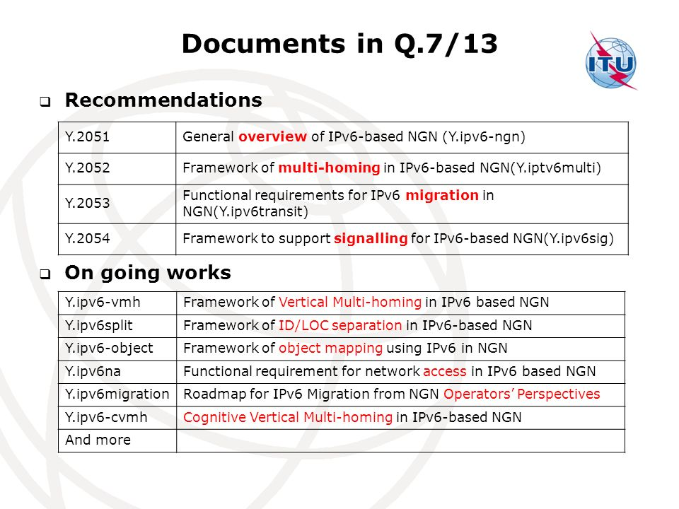 Documents in Q.7/13 Recommendations On going works Y.2051