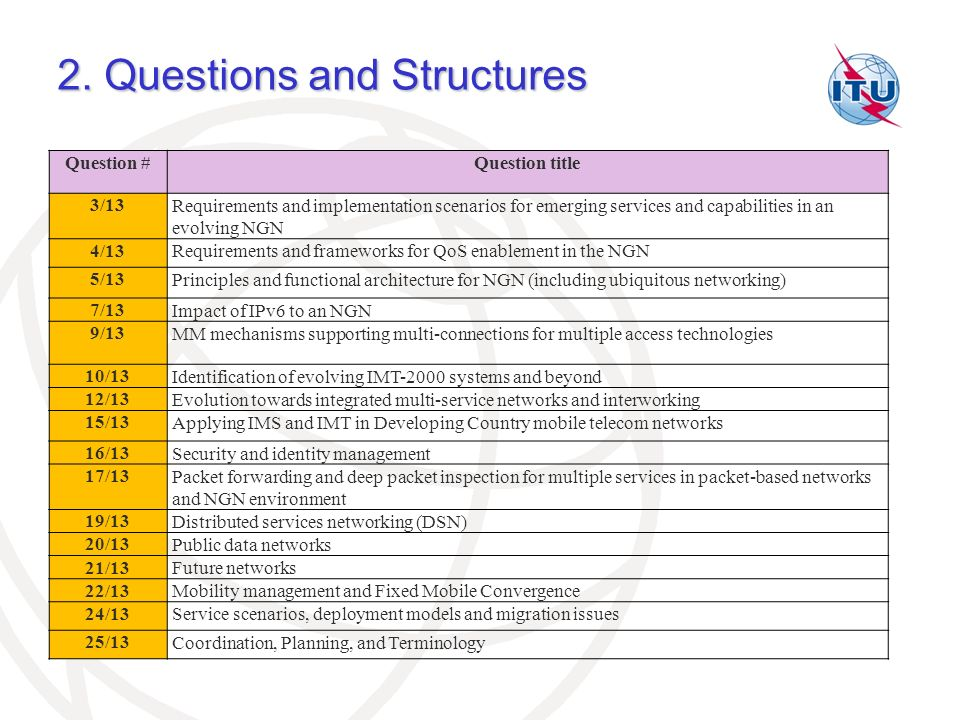 2. Questions and Structures