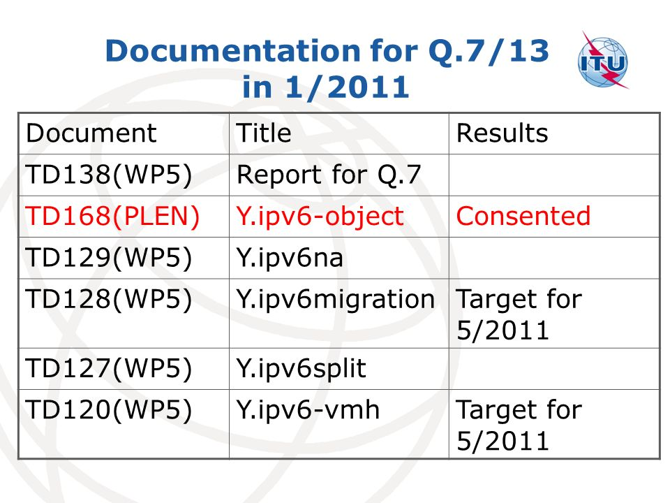 Documentation for Q.7/13 in 1/2011