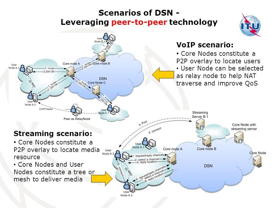 Leveraging peer-to-peer technology