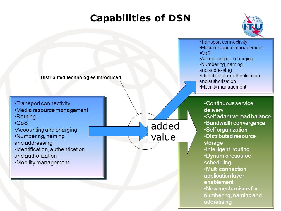 Capabilities of DSN added value Transport connectivity