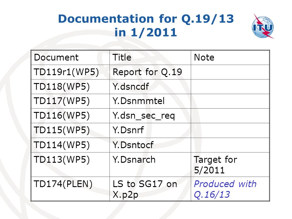 Documentation for Q.19/13 in 1/2011